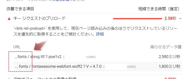 Key request preload fonts