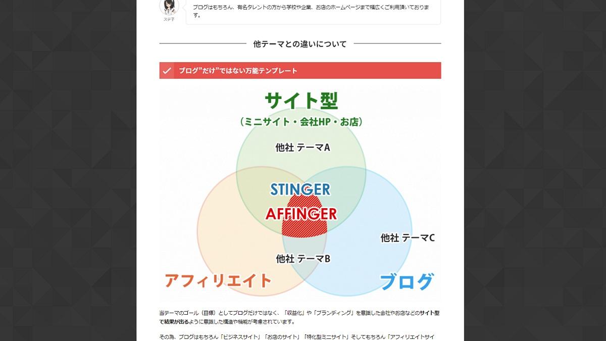 affinger7